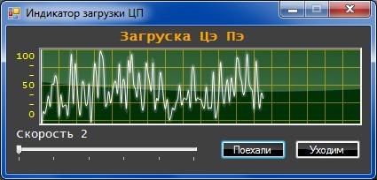 cpu pam Индикатор загрузки ЦП
