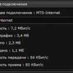 NetWork 150x150 Мини диспетчер задач