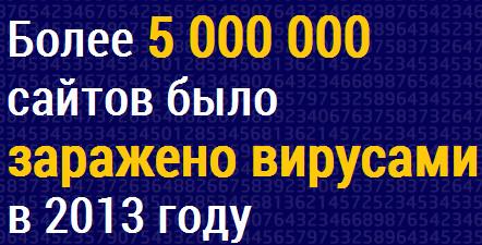2014 04 08 184848 Тестирование антивируса для сайта