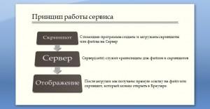 servis2 300x155 Презентация   «Сервис FSCREEN.RU»