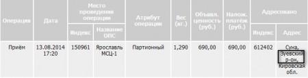 zakaz2 450x115 Товар прибыл в другое почтовое отделение..