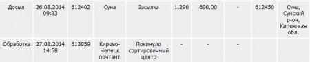 zakaz3 450x90 Товар прибыл в другое почтовое отделение..