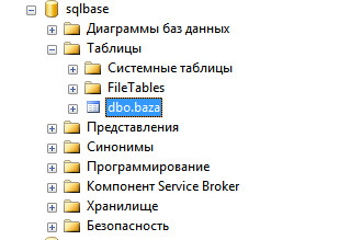 04 table Простая база данных на MS Visual Studio 2014 и MS SQL Server