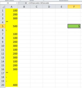 excel text count 327x350 Ms Excel: как посчитать ячейки с текстом