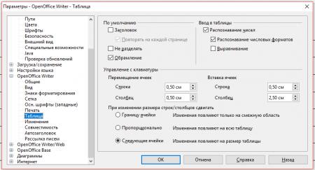 param 450x243 Чем заменить Word? Работа с таблицами в программе Open Office Writer!