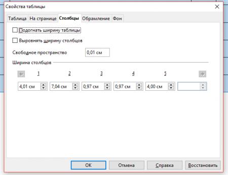 svoistva 3 450x347 Чем заменить Word? Работа с таблицами в программе Open Office Writer!