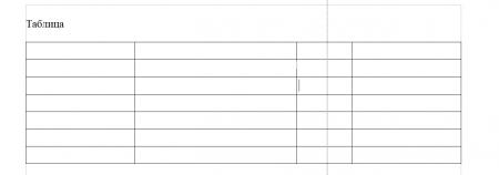 tablica format 2 450x158 Чем заменить Word? Работа с таблицами в программе Open Office Writer!