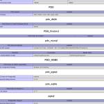 pdo 150x150 Простая база данных с оповещением по e mail на PHP+MySQL