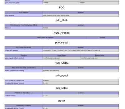 pdo 400x350 Как работать из PHP с базой данных PostgreSQL