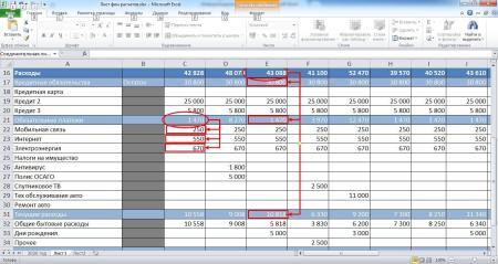 21 450x239 Как увидеть свои финансовые трудности задолго до их появления