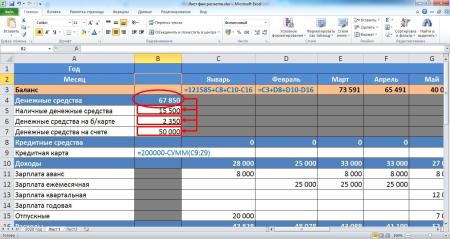 31 450x239 Как увидеть свои финансовые трудности задолго до их появления